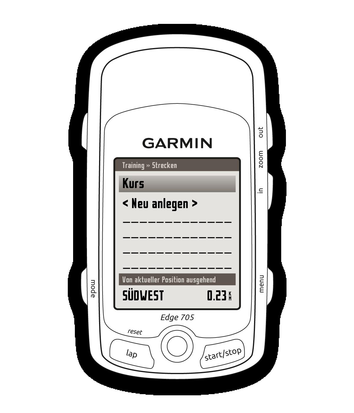 Beschreibung des Klickpfads zum Erstellen von Strecken auf Basis von aufgezeichneten Routen mit dem Garmin Edge 705